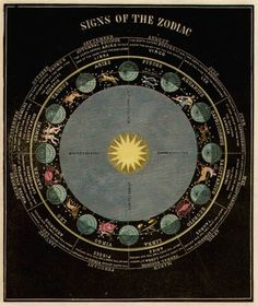 Plates from Smith's Illustrated Astronomy Mid century Solar System Illustrations and Star Charts Constellations, Ancient Astronomy, Star Chart, Antique Illustration, Space And Astronomy, Astrophysics, Cartography, Stars And Moon, Sacred Geometry