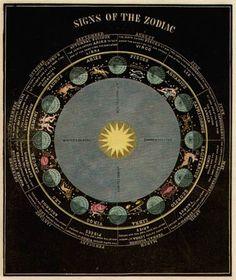 Smith's Illustrated Astronomy, Mercury & Venus, Asa Smith, 1855.