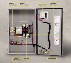 1000 Ideas About Transfer Switch On Pinterest Generator