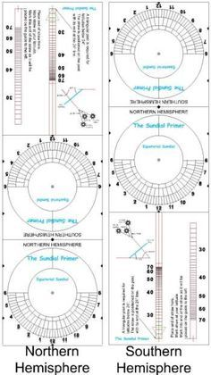 Horizontal sundial shadow angle calculator school pinterest figure 1 equatorial sundial kit pronofoot35fo Choice Image