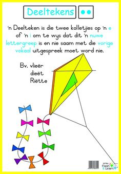 Deeltekens Available in Afrikaans only School Info, School Stuff, Afrikaans Language, Classroom Inspiration, Classroom Ideas, Fun Learning, Preschool Learning, Phonics Song, Letter Activities