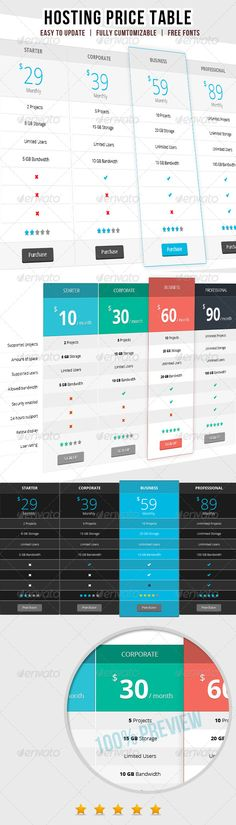 Table Mode Pricing table, Tables and Templates - price chart template