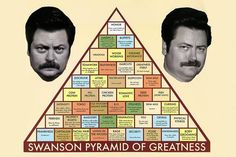 30 Rock and Parks and Recreation are two of my favorite television shows. On Parks and Recreation, actor Nick Offerman plays Ron Swanson, head of the Pawnee Parks and Rec Dept. Ron is a conservative libertarian who loves woodworking, breakfast Parks And Recreation, Parks N Rec, Parks And Rec Memes, Leslie Knope, Looney Tunes, Ron Swanson Pyramid, Pyramid Of Greatness, Art Mural, Wall Art