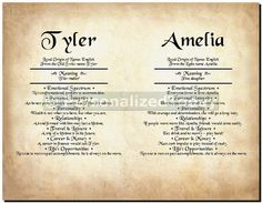 Old Fashioned Parchment Paper First Name History Origin Meaning Art Wall Decor Interior Decorating Print Measures 8.5 x 11 Inches Uniquely Custom Personalized With One or Two Names.