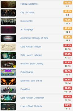 New Reality Bundle - @BundleStars   EUR 2.49 for 13 #steam #games  Rates: http://www.steamhits.com/Bundle/Bundle/3083  #bundle