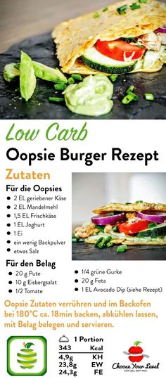 Low Carb Sandwich - Choose Your Level™ Best Sandwich, Low Carb Sandwiches, Dessert Table, Superfood, Cobb Salad, Low Carb Recipes, Clean Eating, Keto, Kitchens
