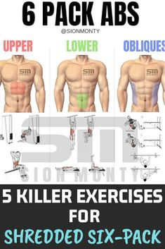 if you want to be proud of yourself when you take off your shirt, this article is definitely for you. When the time comes for the next ab day, you might want to try some of these incredibly effective exercises to make sure you hit those abs as hard as pos Fitness Hacks, Fitness Motivation, Fitness Workouts, Gym Workout Tips, Weight Training Workouts, Workout Belt, Workout Equipment, Roller Workout, Fat Workout