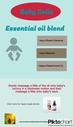 DIY Baby Colic...    Seems like it would be good to know one day.