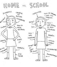 compare and contrast essay homeschool vs public school