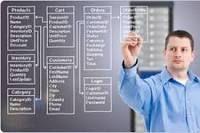 http://www.computersciencedegreehub.com/faq/database-administrator/