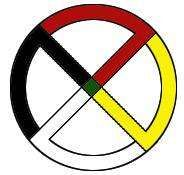 This article is about the Native American Medicine Wheel symbol and color and design as opposed to the physical structure known as the Medicine Wheel that Native American Medicine Wheel, Native American Symbols, Native American Quotes, Native American Artists, American Indians, Wiccan Symbols, Mayan Symbols, Viking Symbols, Egyptian Symbols