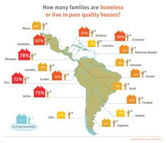 How many families are homeless or live in poor quality houses? Despite the strong economic performance Latin America and the Caribbean has enjoyed in