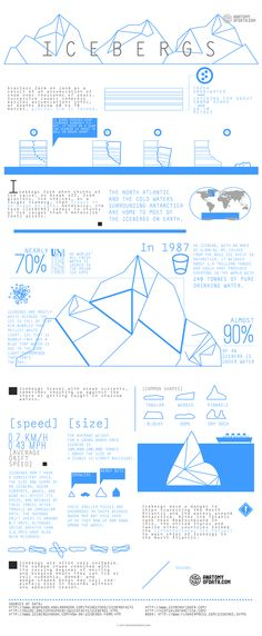 Hi world! here comes the very first infographics for our Anatomy of Data blog. Enjoy!