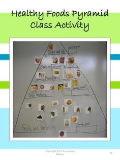 Complete resource for healthy living and eating unit! $