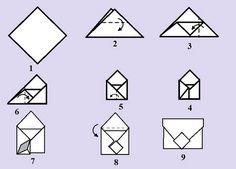 Ako zarobiť peniaze z obálky A4 list?