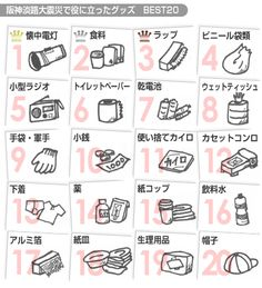 "mmtki: ""rabbitboy: ""虹裏 img 災害は忘れた頃にやってくるよ "" 2013-07-23 "" Emergency Bag, Emergency Management, Emergency Supplies, Survival Gadgets, Survival Tips, Disaster Preparedness, Natural Disasters, Good To Know, Helpful Hints"