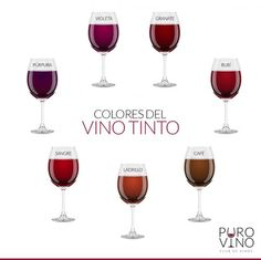 Los colores del vino tinto