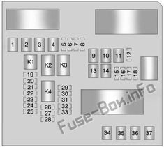 trunk fuse box diagram: buick lacrosse (2010, 2011, 2012) electrical fuse
