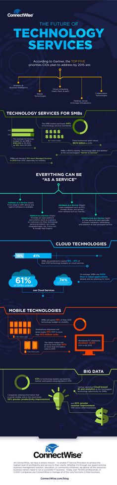 The future of technology services #cloud #mobile #BIGdata