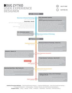 Intern 101: How to make an awesome resume?   Blogs   Archinect