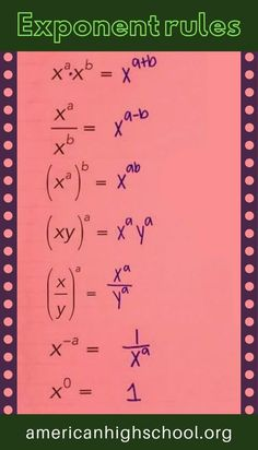 Math Vocabulary, Maths Algebra, Math Fractions, Calculus, Life Hacks For School, School Study Tips, Math Tutorials, Online High School, Math Charts
