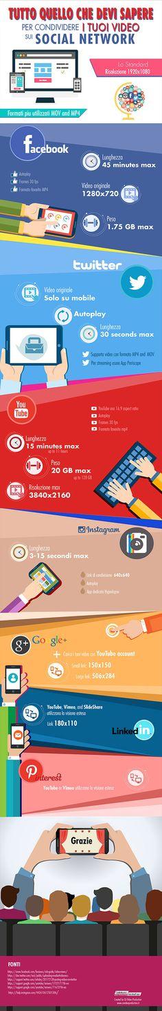 come condividere video sui social network