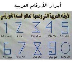 أسرار الارقام العربية : العالم الرياضي المسلم عبدالغفار الخارزمي هو من ابتكر الأرقام المسماه بالأرقام اللاتيتية . كما أن  الكلمة الشائع استخدامها اليوم   أصلها هو من ابتكرها خوارزم  Algorithm