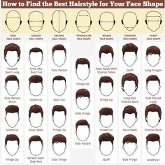 Shape of face
