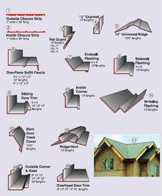 31 Good Roofing Slogans And Taglines Asphalt Roof