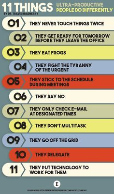 Things Ultra-Productive People Do Differently (Infographic) The infographic needs to be printed and posted by your work desk as a constant reminder!The infographic needs to be printed and posted by your work desk as a constant reminder! Leadership Development, Professional Development, Self Development, Personal Development, Le Management, Time Management Tips, Change Management, Business Management, Lectures
