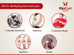 Risk for develping lower back pain Visit: https://maxcurehospitals.com/ #MaxCureHospitals #MaxCure #BackPain #LowerBackpain #Stress #Pregnancy #Agefactor #Anixitey #Consutexperts #ConsultOurDoctors #Hyderabad