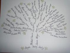 Custom Family Tree Genealogy Calligraphy Artwork