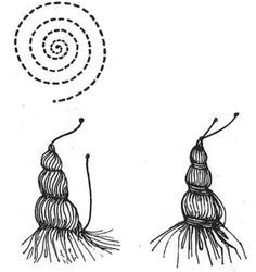 Creating Spiral Design in Shibori
