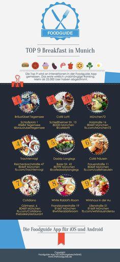Foodguide Top 9 Breakfast Munich