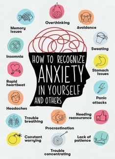 Who anxiety pictures prayer.Office Stress Relief Ideas anxiety tips blood pressure.Stress No Trabalho. Health Anxiety, Anxiety Tips, Anxiety Help, Stress And Anxiety, Anxiety And Depression, Signs Of Anxiety, Psychology Facts, Med School, Self Esteem