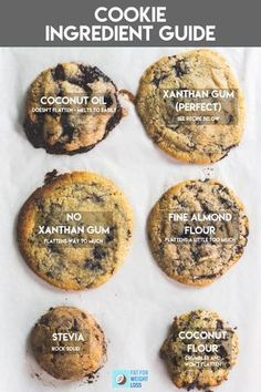 keto dessert Keto Chocolate chip cookies are one of my favourite keto cookies. These low carb cookies are the perfect recipe to make for any occasion; make them for keto workplace treats Keto Cookies, Keto Chocolate Chip Cookies, Coconut Flour Cookies, Keto Cookie Dough, Sugar Free Cookies, Coconut Flour Recipes Keto, Dessert Chocolate, Cacao Butter Recipes, Keto Peanut Butter Cookies