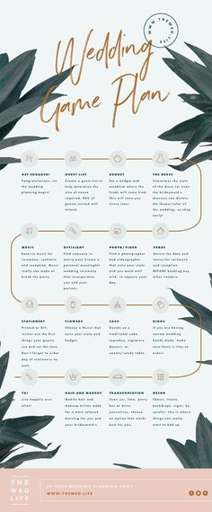 Another helpful timeline to help you with your wedding planning! – Wedding Dresses Another helpful timeline to help you with your wedding planning! Another helpful timeline to help you with your wedding planning! Before Wedding, Wedding Prep, Wedding Games, Wedding Advice, Wedding Planning Tips, Budget Wedding, Plan Your Wedding, Wedding Events, Fall Wedding