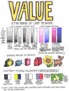 Art Stuff for School - Elements
