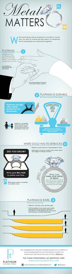 When shopping for your wedding band or engagement ring, be sure to consider platinum as your metal choice. Platinum is naturally white, strong and pure. Diamonds set in platinum stay securely in place and look great. Here's an awesome info-graphic that explains all the key benefits of platinum in an easy to understand manner.