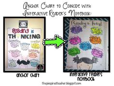 Interactive readers notebooks post with link to tpt for a file of all of her interactive anchor charts - amazing!