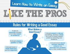 best essay topics