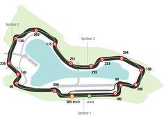 Grand Prix d'Australie Albert Park