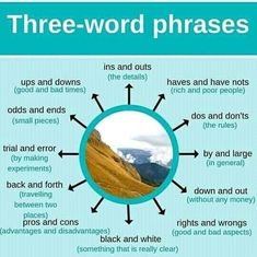 Can check your spelling, grammar check, paraphrase, rewrite in simple English and do summaries! English Learning Spoken, Learn English Grammar, English Writing Skills, English Idioms, English Language Learning, English Phrases, Learn English Words, English Study, English Lessons