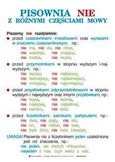 ortografia i gramatyka - kas. Writing Tips, Writing Prompts, Learn Polish, Polish Language, School Subjects, School Notes, Study Notes, School Hacks, School Organization
