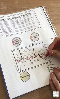 Plate Tectonics Interactive Notebook - New Sites 5th Grade Activities, 7th Grade Science, Science Curriculum, Science Resources, Teaching Science, Science Projects, Science Ideas, Earth Science Lessons, Earth And Space Science
