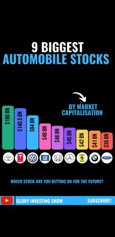How To Build Wealth With Dividend Investing, Get Paid While You Sleep Value Investing, Investing Money, Trade Finance, Dividend Investing, Stock Market Investing, Entrepreneur Motivation, Budgeting Finances, Energy Technology, Design Quotes