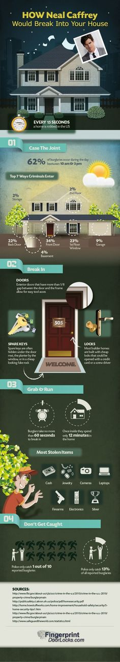 HOME SECURITY TIPS & CRIME STATS