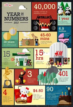 [Infographic] 2013 The Year In Numbers
