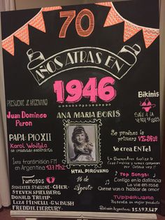 Chalkboards for Deco