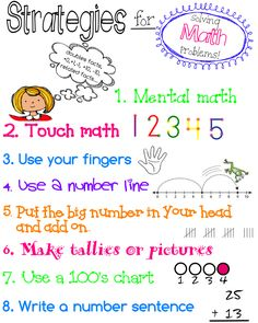 Math Strategies Anchor Chart Use this anchor chart to help students remember math strategies for addition and subtraction. Great for them to refer to after you've taught. Can print this as one page for a student handout or as a sized poster. Math Strategies, Math Resources, Math Activities, Subtraction Strategies, Addition Strategies, Math Subtraction, Math Classroom, Kindergarten Math, Teaching Math